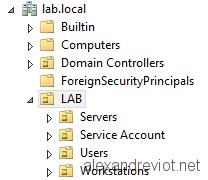 Active Directory OU